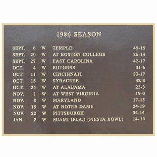 JMB Signs 1986 Season