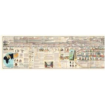 Adams Chart of History