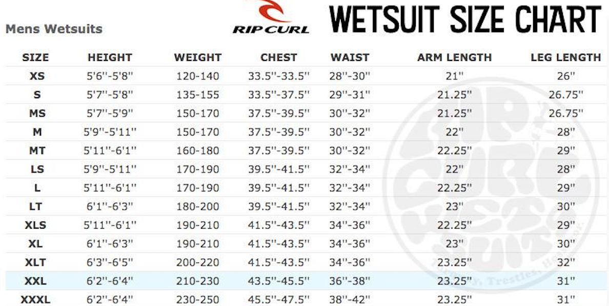 Rip Curl Men Size Guide