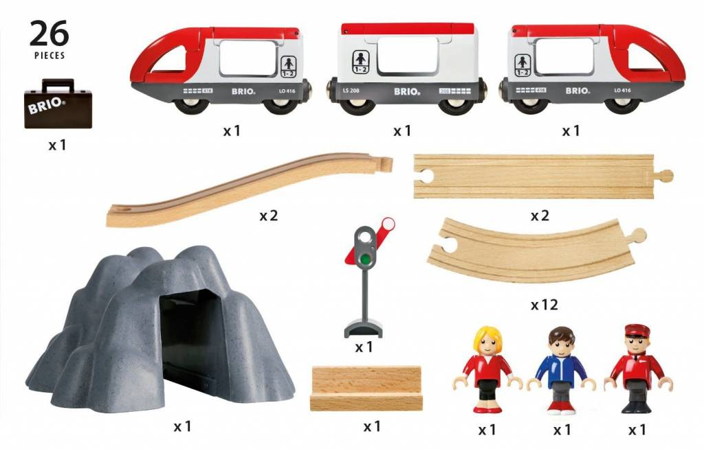 Railway Starter Set by BRIO