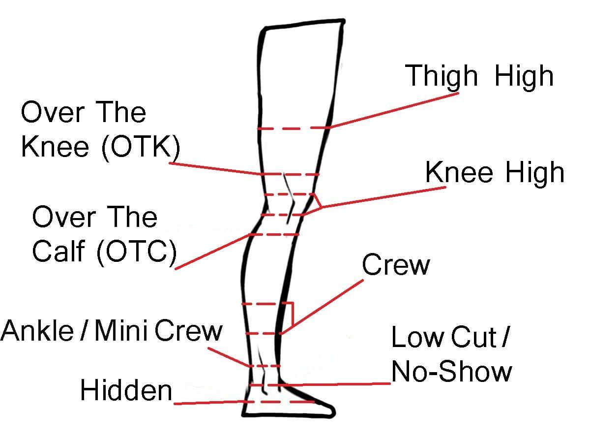 Sock Length Chart