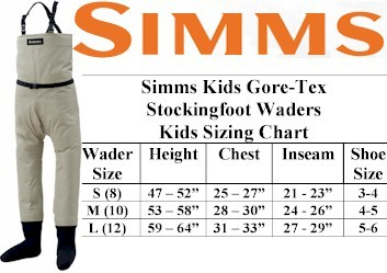 how to clean simms gore tex waders