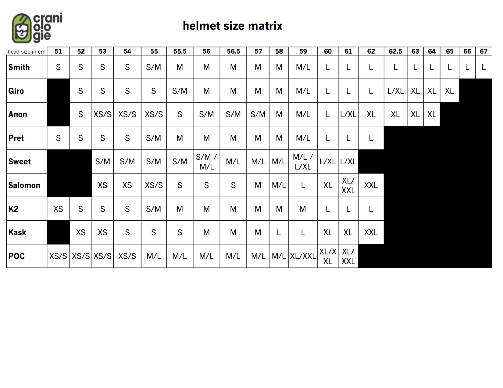 helmet size matrix
