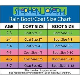 Stephen Joseph Frog Rain Coat