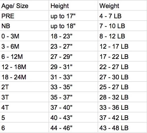 Kicky Pants Size Chart