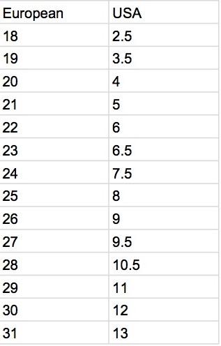 Pe Lem Size Chart