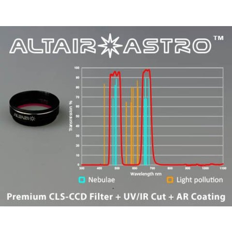Altair 1.25 Inch CLS-CCD Filter with UVIR and AR Block