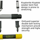 Onguard 8013M Bulldog Medium U-Lock