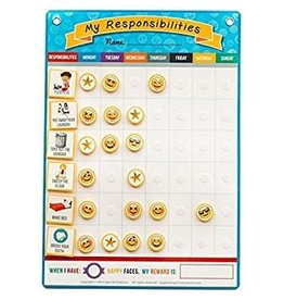 BOM Squirrel Products Responsibility Chart 42643583