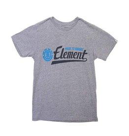Element ELEMENT | SIGNATURE