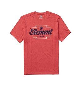 Element ELEMENT | WEDGE