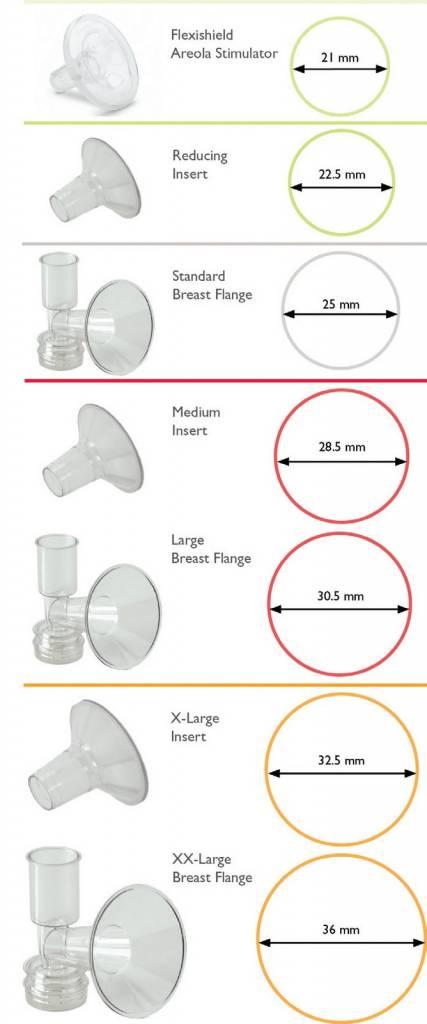 Ameda Custom Breast Flanges 28.5mm / 30.5mm