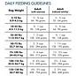Canidae Canidae Pure Sky Duck Grain-Free Dry Dog Food