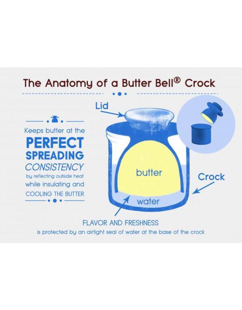 Butter Bell Crock Antique Sea Spray
