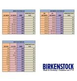 Birkenstock ZEE9300002 BIRKENSTOCK RIO PETITE FLEUR ROSE