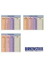 Birkenstock ZEE43108511 BIRKENSTOCK GIZEH  BLANC