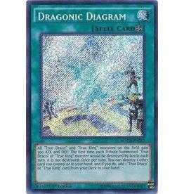 Konami Dragonic Diagram - MACR-EN053 - Secret Rare