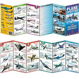 PlaneSpotter Military Aircraft Laminated identification Card
