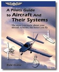 Systems & Aerodynamics