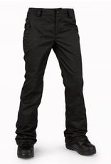 Volcom Inc. Volcom Pinto Pants