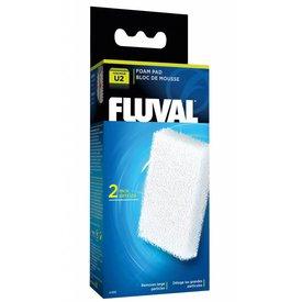 Rolf C. Hagen A486 Fluval U2 Underwater Filter Foam Pad
