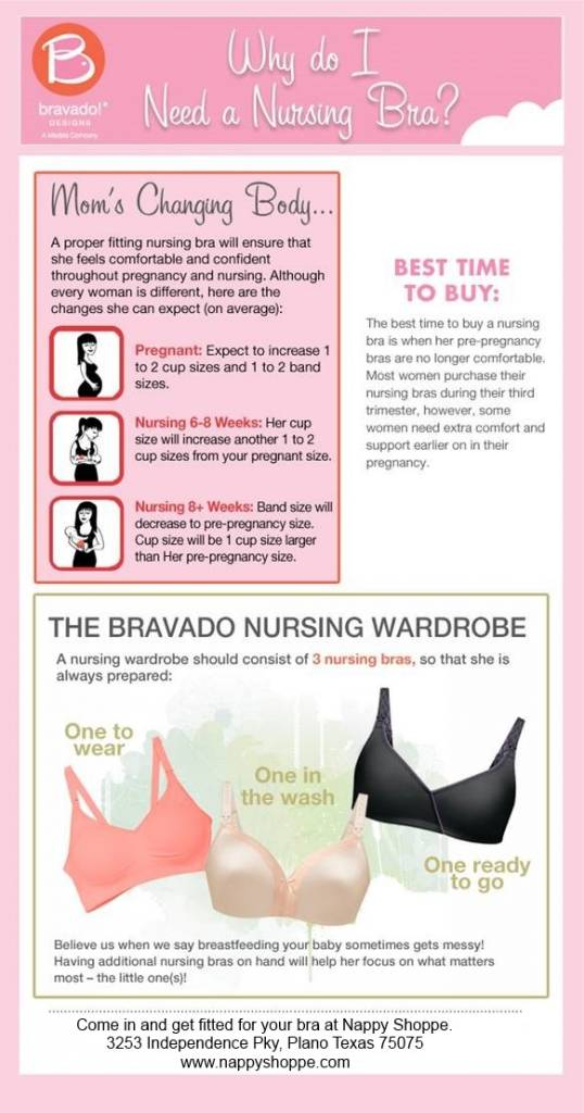 When is it the best time to get a nursing bra?
