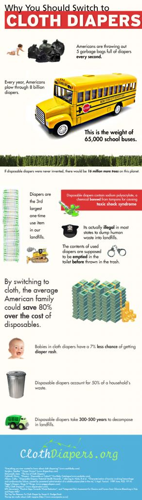 Why you should switch to cloth diapers ...