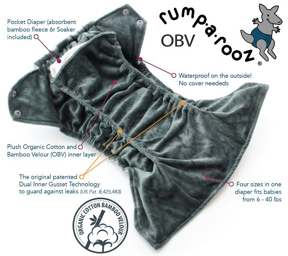 Rumparooz Ecoposh OBV One Size Pocket Fitted