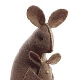 Threadfollower Kangaroo Kit