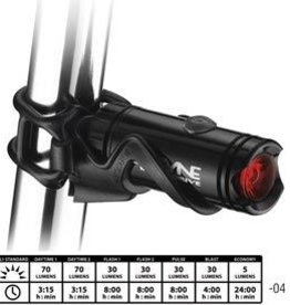 Lezyne Lezyne, LED Micro Drive, Light, Rear, Black