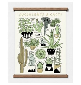Worthwhile Paper Succulents and Cacti, 11 x 14 Print