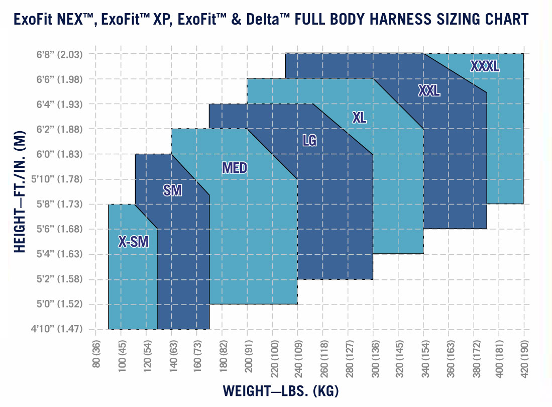 Dbi Sala Exofit Nex Rope Access Safety One Pro Shop Harness Kit