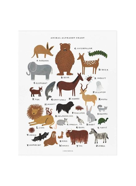 Rifle Paper Animal Alphabet Chart Print