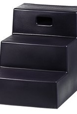 3-Step Mounting Blocks