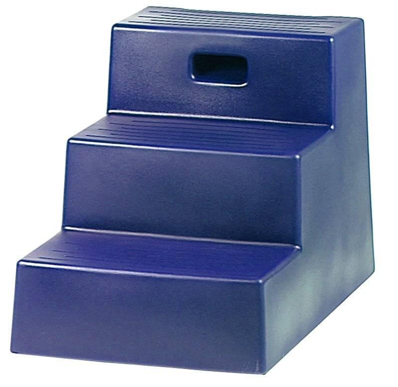 3-Step Mounting Blocks