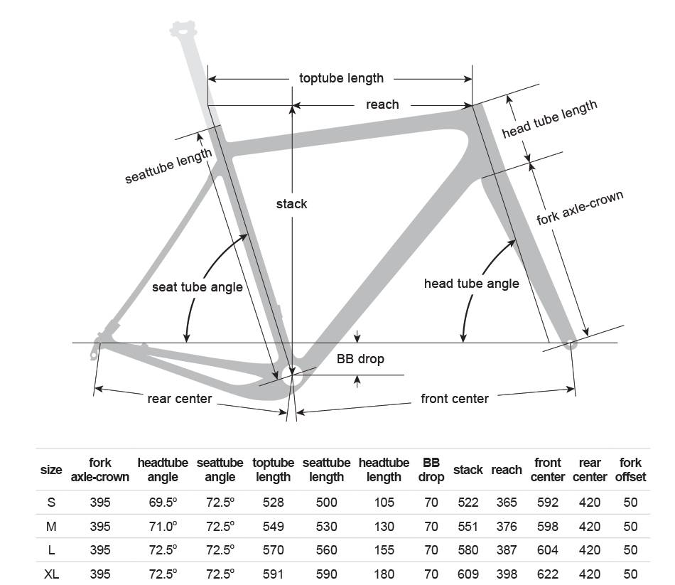 OPEN Cycle U.P. Gravel Frameset