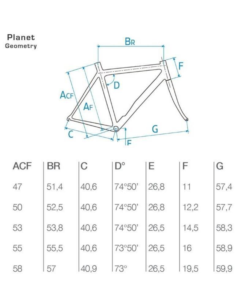 De Rosa Planet Frameset