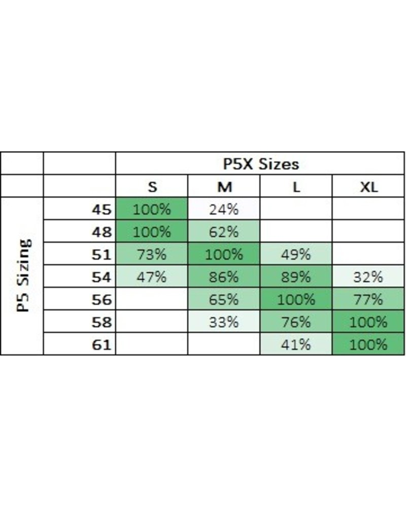 Cervelo P5X SRAM eTap