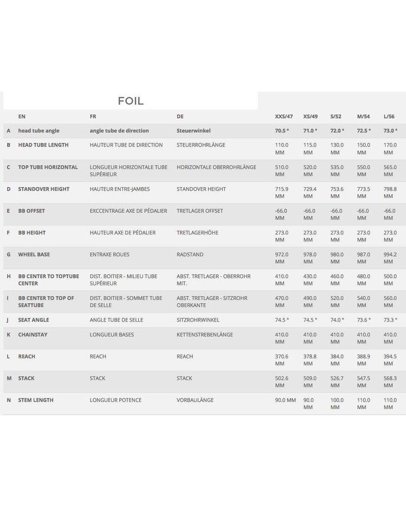 Scott Foil Premium Disc Frameset - Medium/54