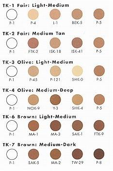 Fair Skin Tone Ben Nye Cake Makeup Kit
