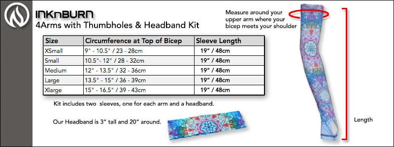 InknBurn INKnBURN 4Arms/Headband Kit - Resonate
