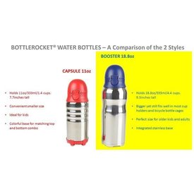 PLANETBOX PLANETBOX: BottleRocketTM Capsule 11oz Water Bottle - Rocket Red