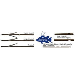 Ocean Rhino Double Flopper Hybrid Line Shaft