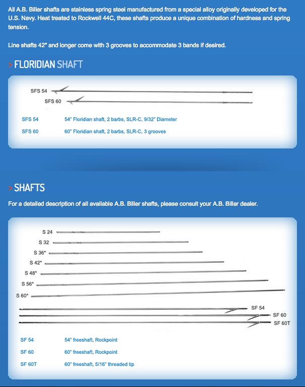 Speargun Shaft Charts - Florida Freedivers