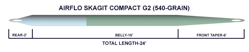 Airflo Airflo Skagit Compact Gen2
