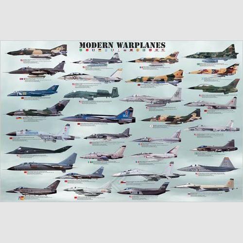 Poster - Modern Warplanes