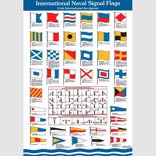 Poster - International Naval Signal Flags