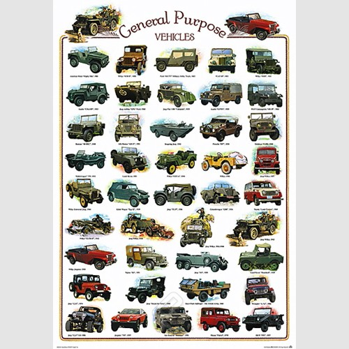 Poster - General Purpose Vehicles