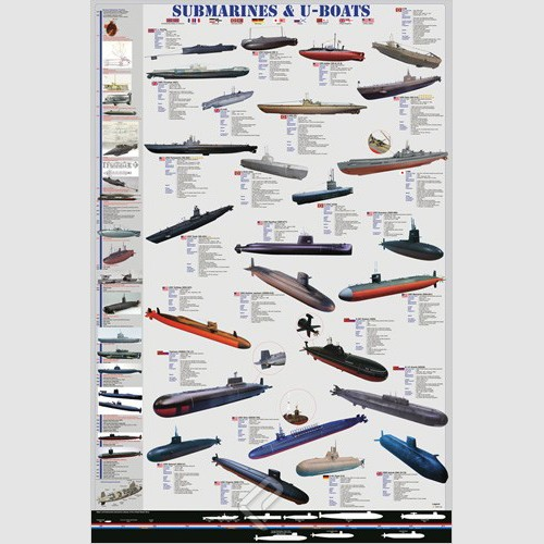 Poster - Submarines And U-boats
