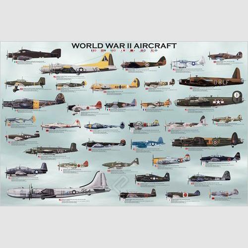 Poster - World War II Aircraft